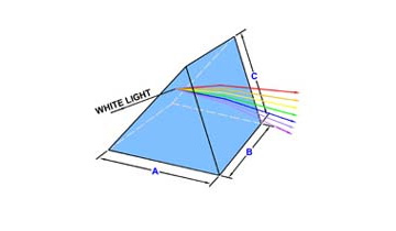 equilateral-prisms.jpg